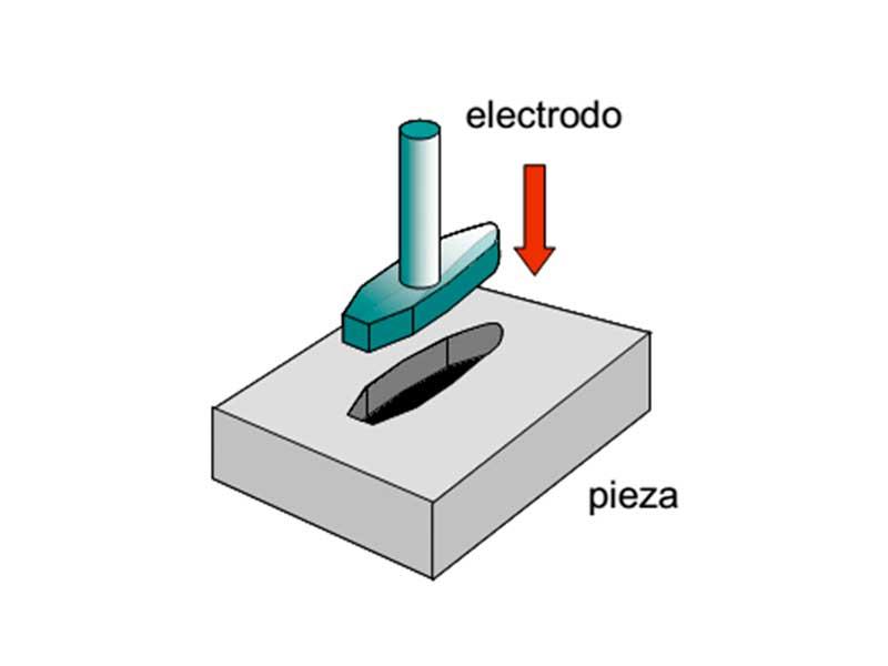 electroerosion2